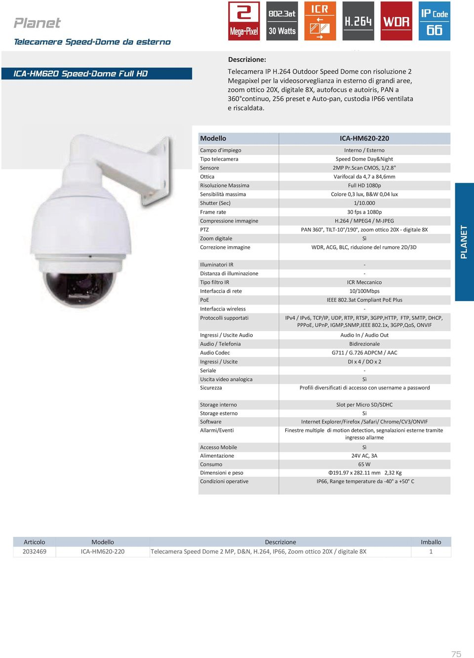 custodia IP66 ventilata e riscaldata. ICA-HM620-220 Interno / Esterno Speed Dome Day&Night Sensore 2MP Pr.Scan CMOS, 1/2.
