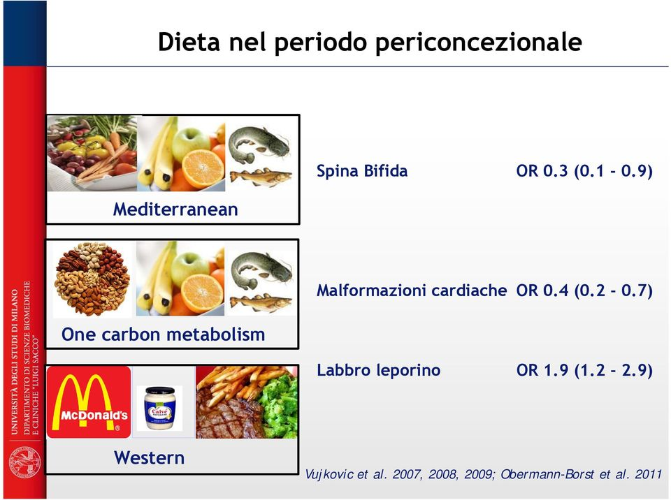 9) One carbon metabolism Malformazioni cardiache OR 0.4 (0.