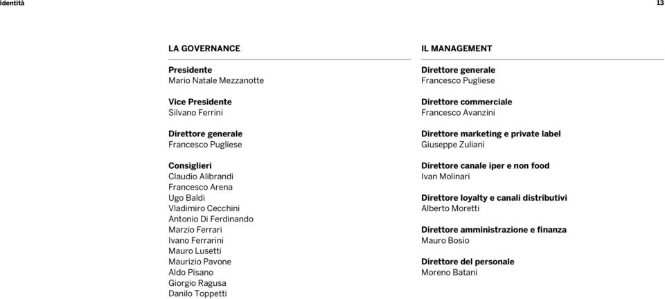 Toppetti Il management Direttore generale Francesco Pugliese Direttore commerciale Francesco Avanzini Direttore marketing e private label Giuseppe Zuliani Direttore