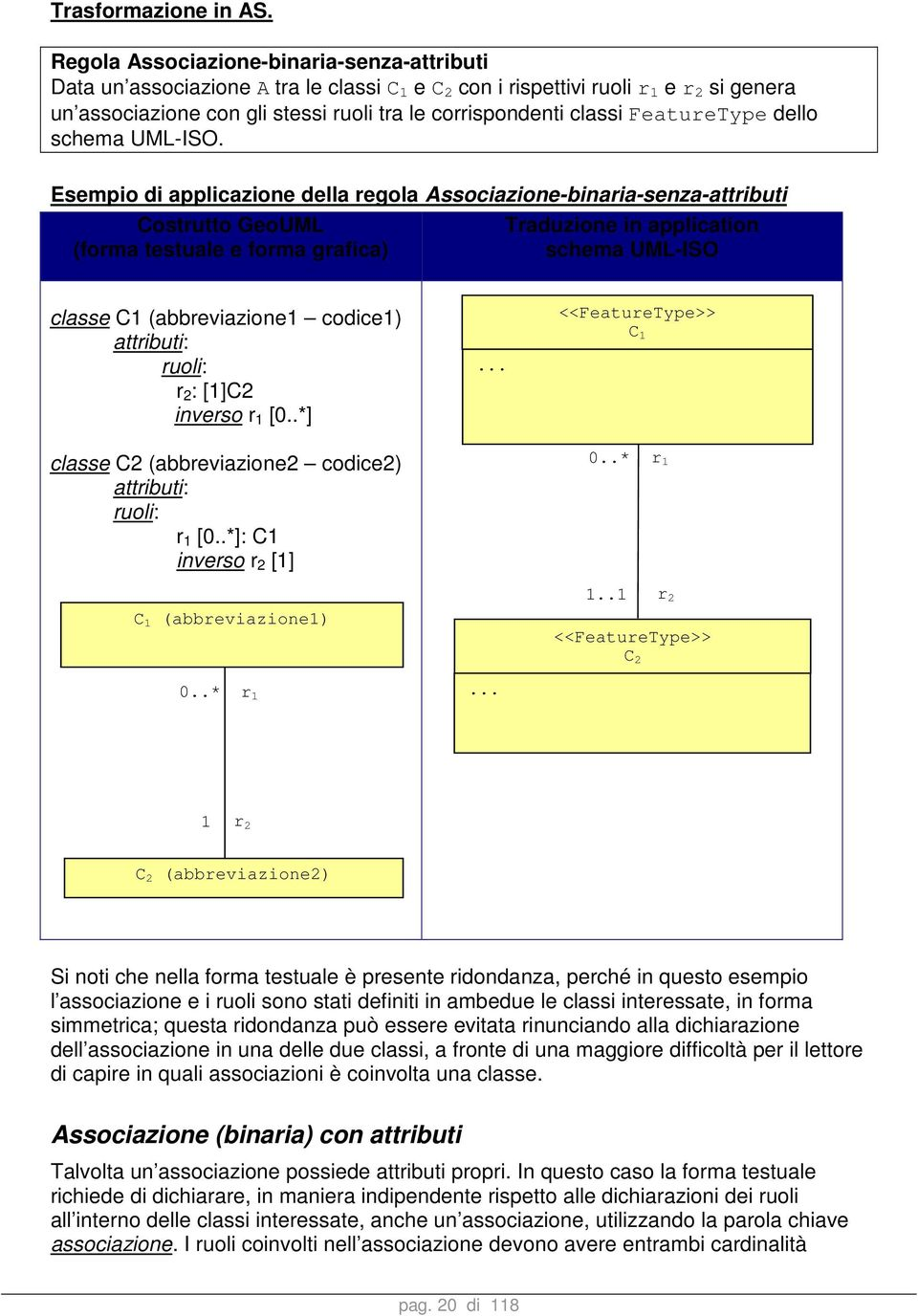 FeatureType dello schema UML-ISO.