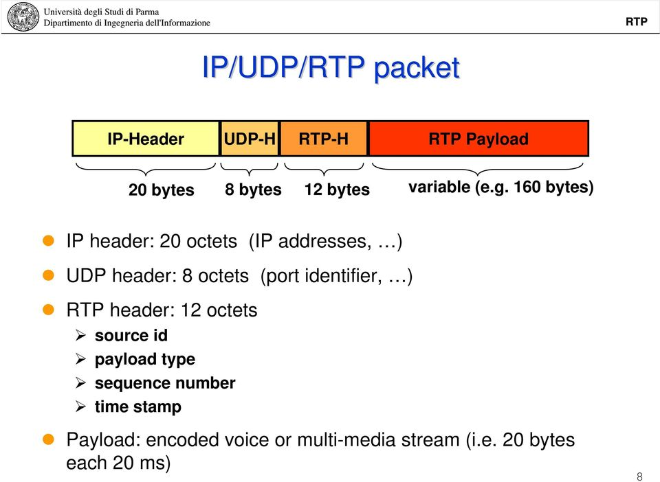 (port identifier, ) header: 12 octets source id payload type sequence number