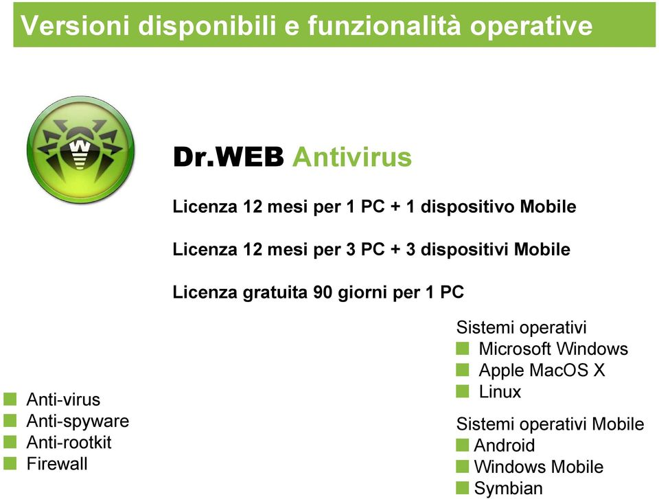 + 3 dispositivi Mobile Licenza gratuita 90 giorni per 1 PC Anti-virus Anti-spyware