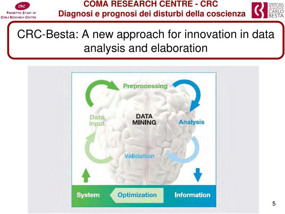 CRC-Besta: A new approach for innovation in