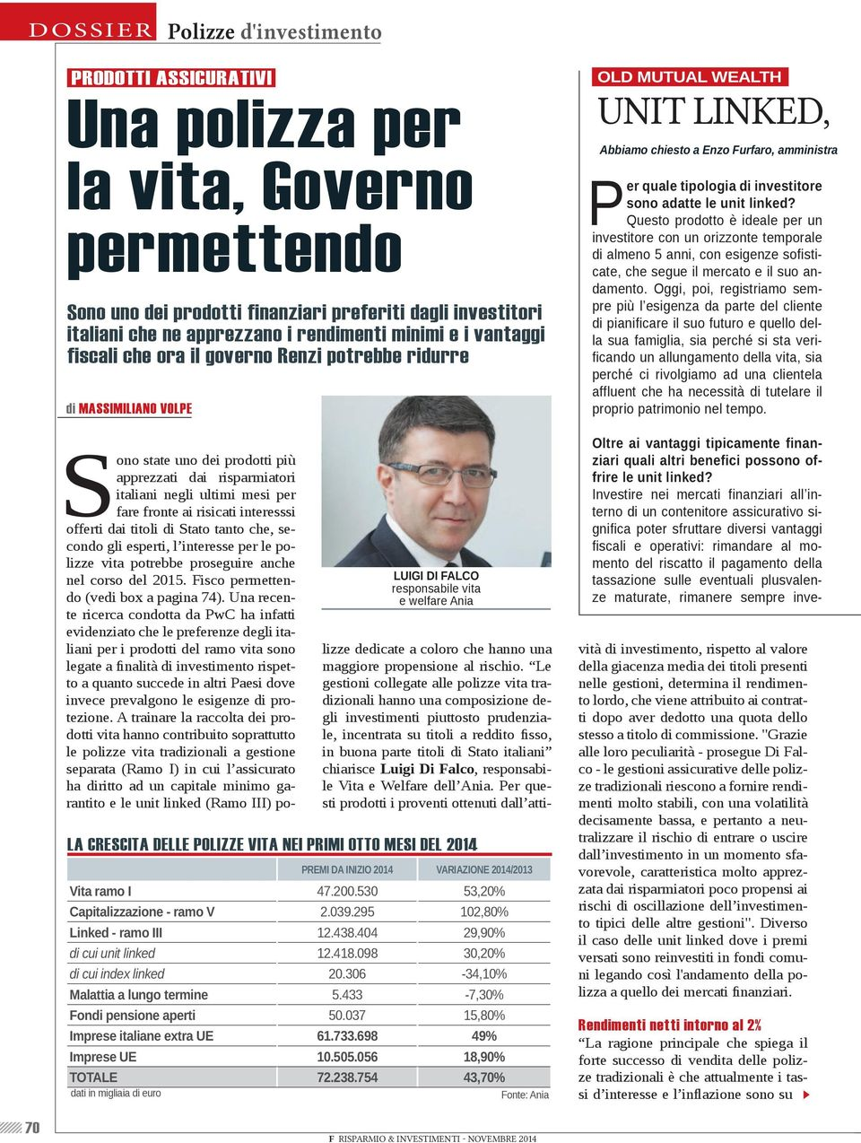 2014/2013 Vita ramo I 47.200.530 53,20% Capitalizzazione - ramo V 2.039.295 102,80% Linked - ramo III 12.438.404 29,90% di cui unit linked 12.418.098 30,20% di cui index linked 20.