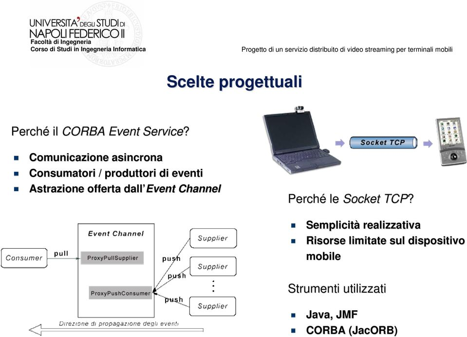 offerta dall Event Channel Perché le Socket TCP?