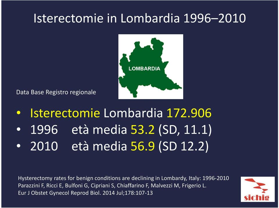2) Hysterectomy rates for benign conditions are declining in Lombardy, Italy: 1996-2010