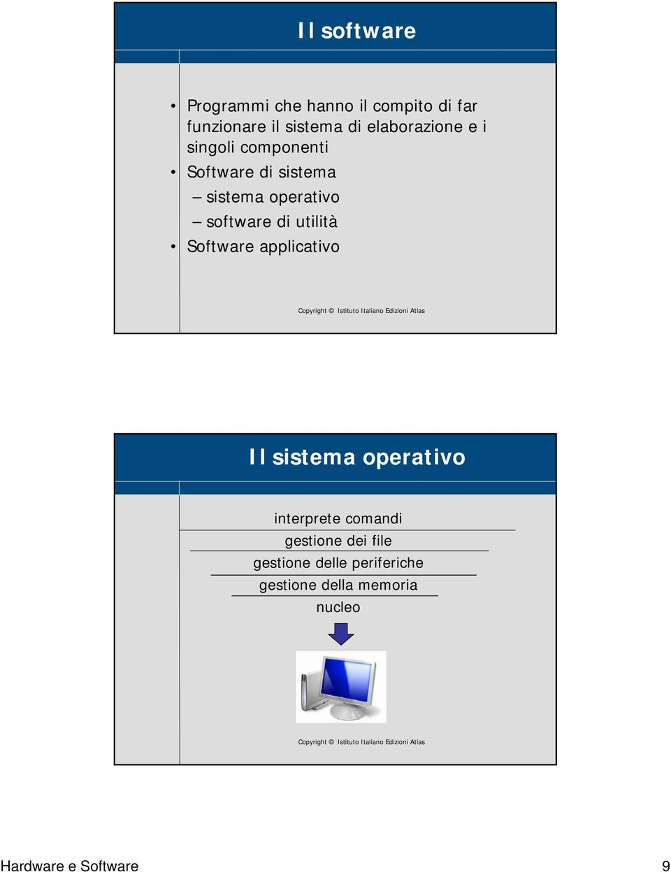 software di utilità Software applicativo Il sistema operativo interprete comandi