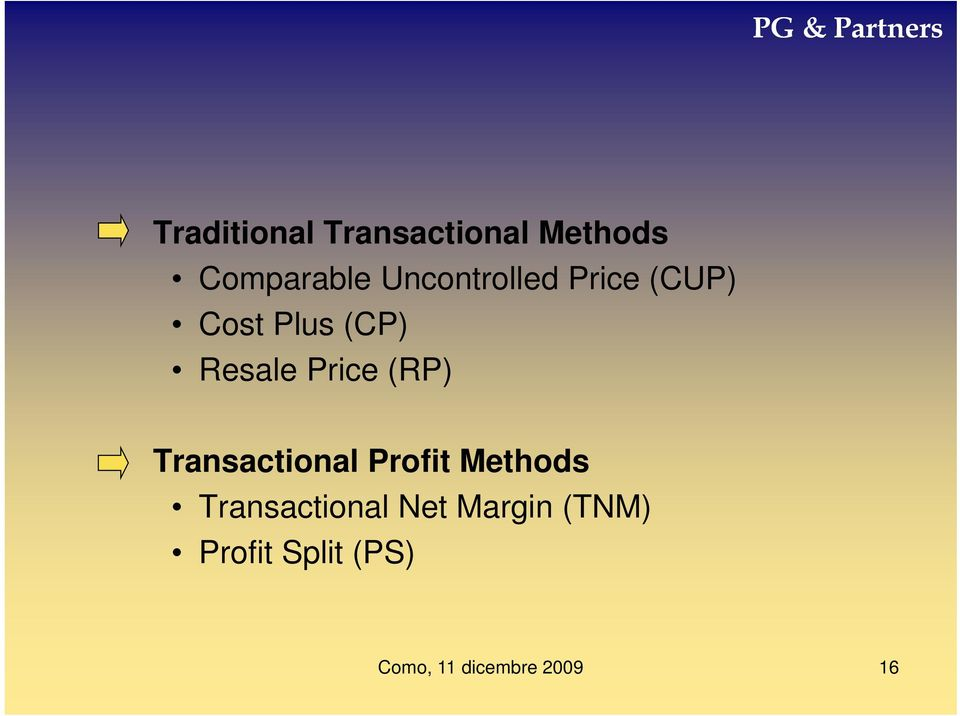 Resale Price (RP) Transactional Profit