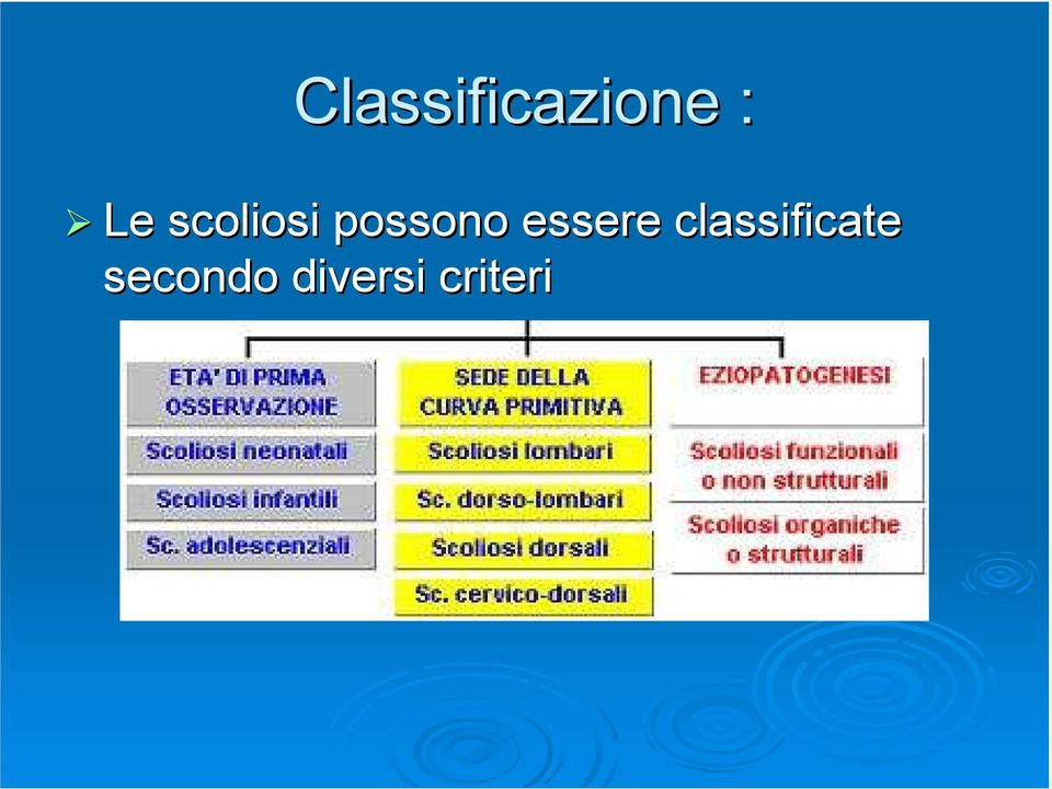 essere classificate