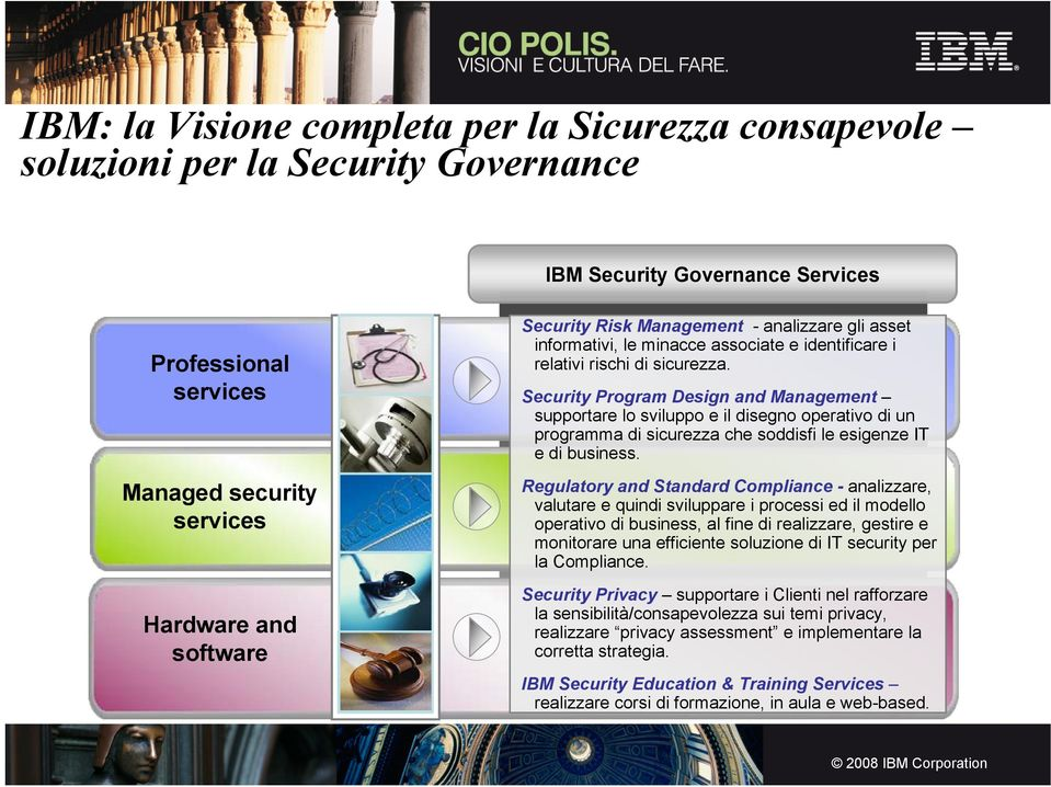 Security Program Design and Management supportare lo sviluppo e il disegno operativo di un programma di sicurezza che soddisfi le esigenze IT e di business.