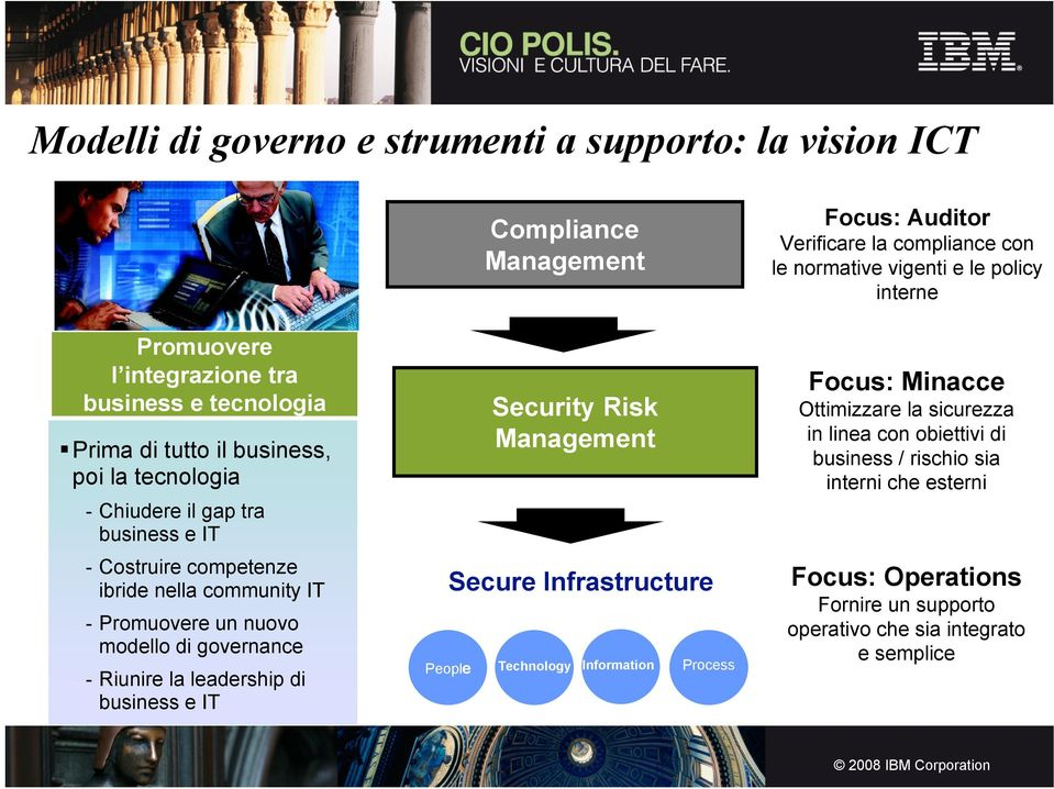 Management Security Risk Management Secure Infrastructure Technology Information Process Focus: Auditor Verificare la compliance con le normative vigenti e le policy interne