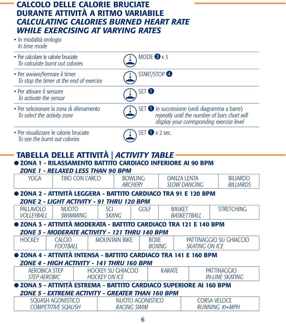 the activity zone Per visualizzare le calorie bruciate To see the burnt out calories TABELLA DELLE ATTIVITÀ ACTIVITY TABLE SET in successione (vedi diagramma a barre) repeatly until the number of