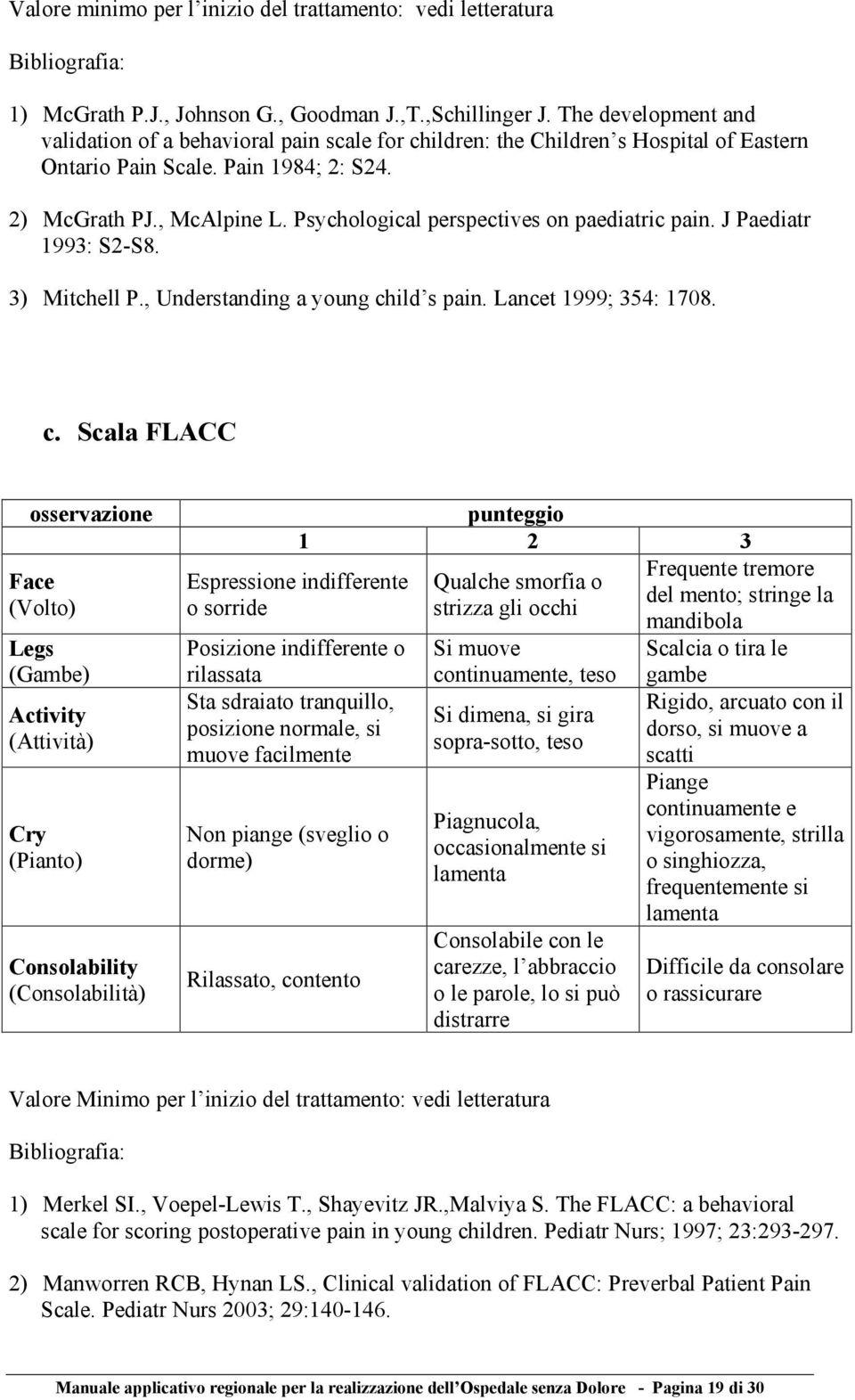 Psychological perspectives on paediatric pain. J Paediatr 1993: S-S8. 3) Mitchell P., Understanding a young ch