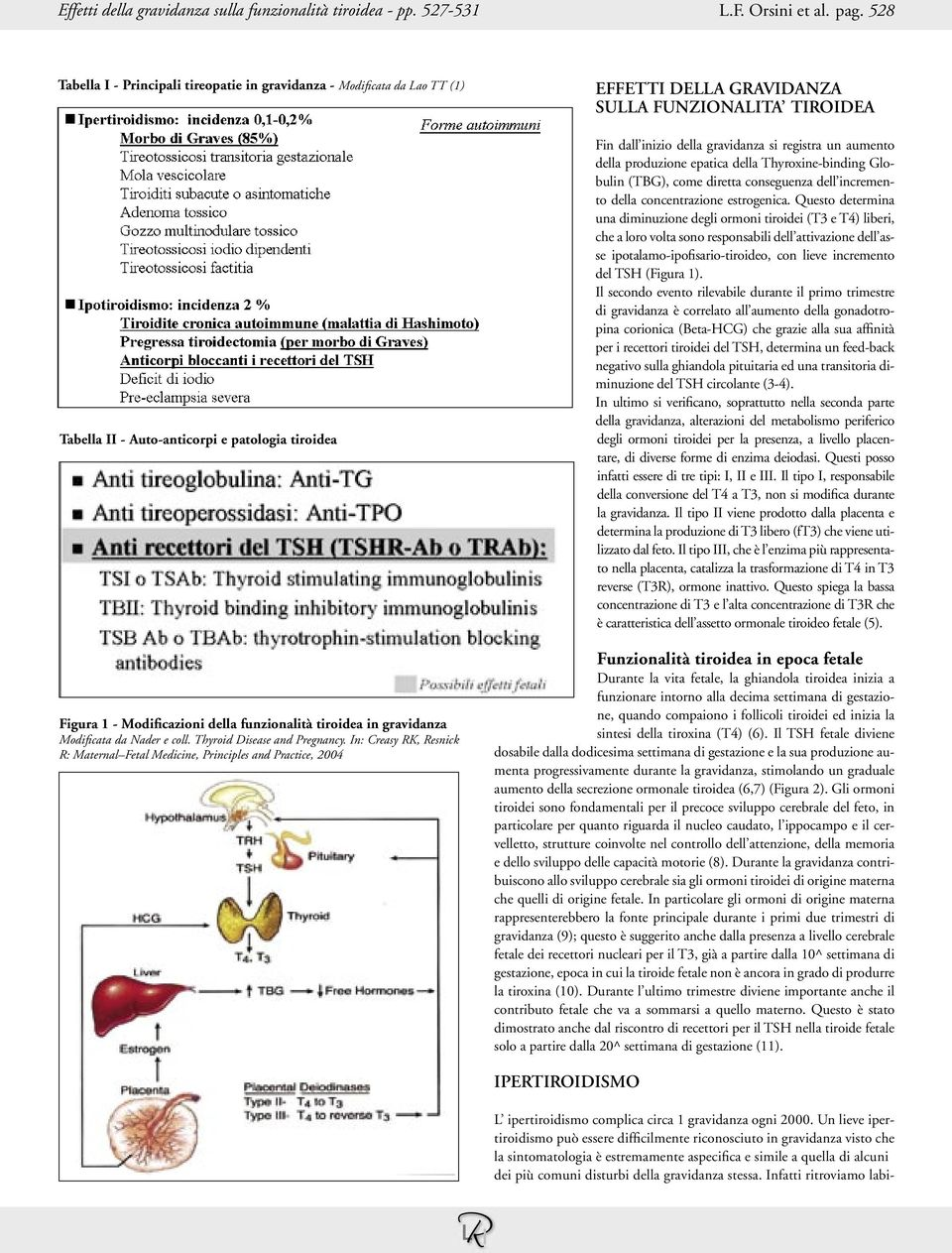 Modificata da Nader e coll. Thyroid Disease and Pregnancy.