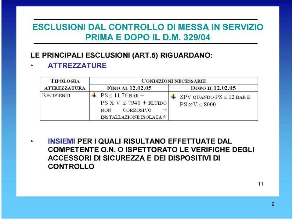 DAL COMPETENT