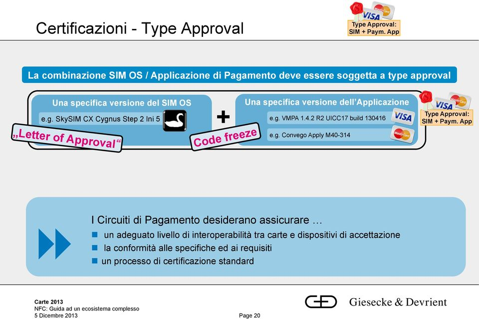 g. SkySIM CX Cygnus Step 2 Ini 5 Letter of Approval Code freeze Una specifica versione dell Applicazione e.g. VMPA 1.4.2 R2 UICC17 build 130416 e.g. Convego Apply M40-314 Type Approval: SIM + Paym.