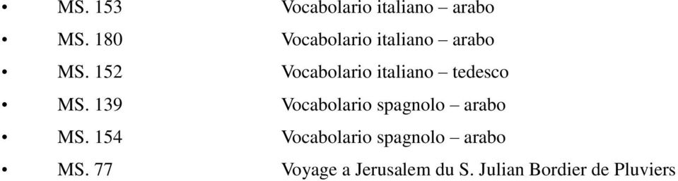 152 Vocabolario italiano tedesco MS.