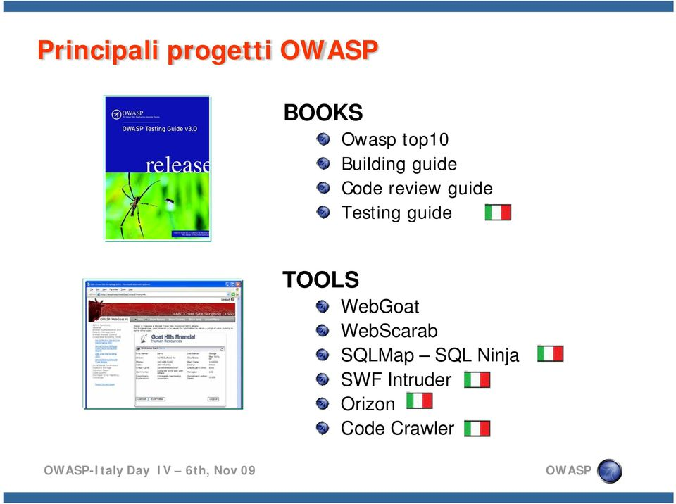 Testing guide TOOLS WebGoat WebScarab
