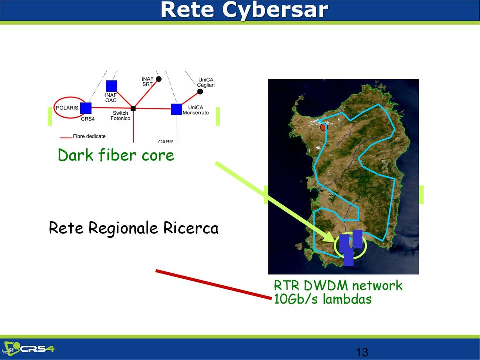 Regionale Ricerca RTR