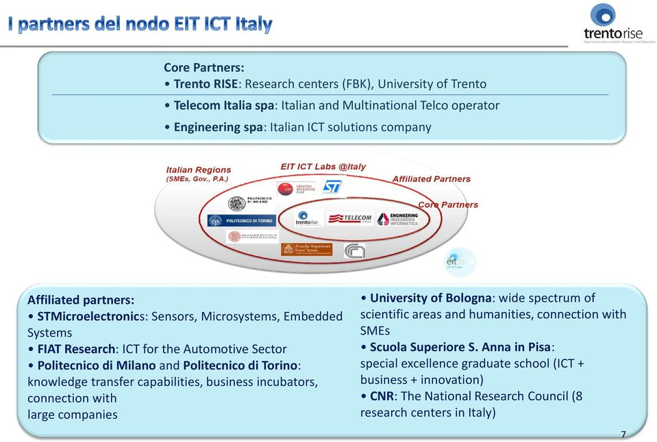 Torino: knowledge transfer capabilities, business incubators, connection with large companies University of Bologna: wide spectrum of scientific areas and humanities,