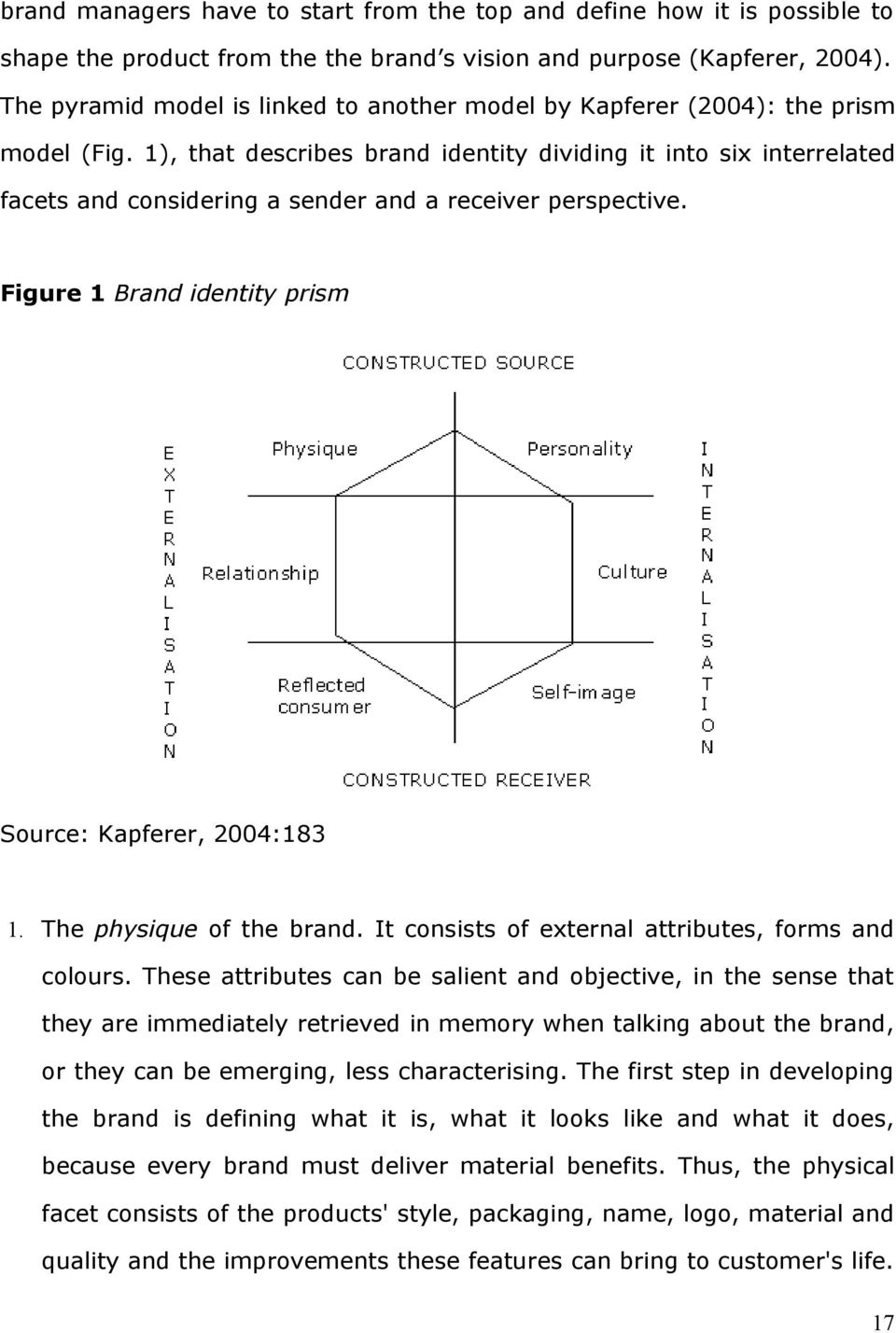 1), that describes brand identity dividing it into six interrelated facets and considering a sender and a receiver perspective. Figure 1 Brand identity prism Source: Kapferer, 2004:183 1.
