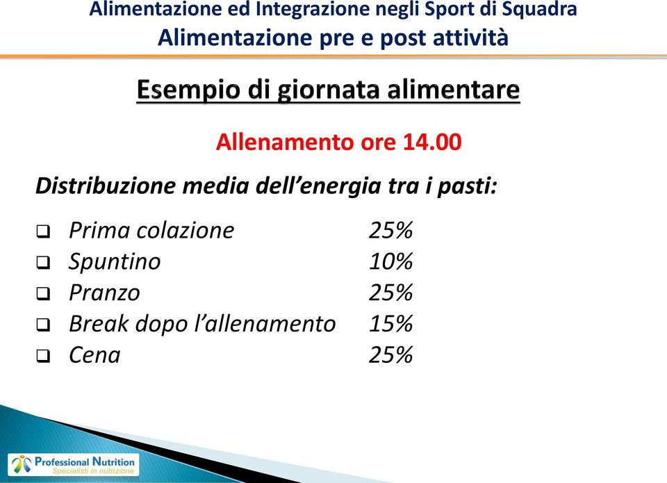 00 Distribuzione media dell energia tra i