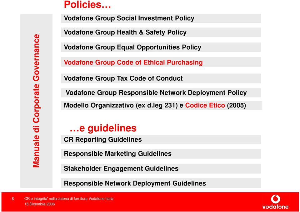 Vodafone Group Responsible Network Deployment Policy Modello Organizzativo (ex d.