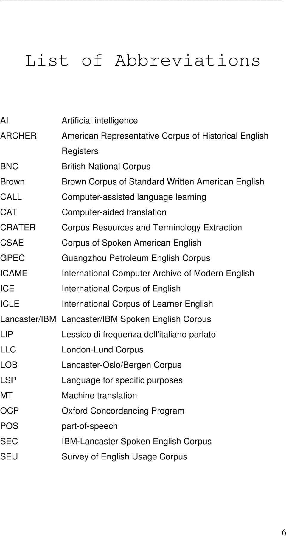 English Corpus ICAME International Computer Archive of Modern English ICE International Corpus of English ICLE International Corpus of Learner English Lancaster/IBM Lancaster/IBM Spoken English