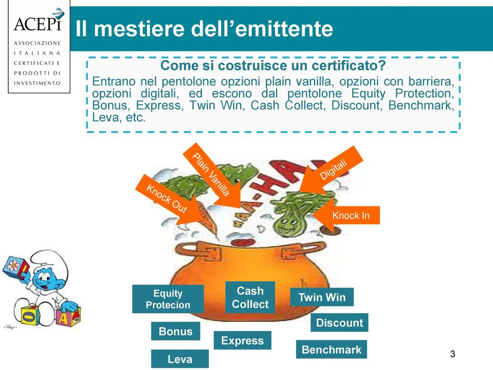 escono dal pentolone Equity Protection, Bonus, Express, Twin Win, Cash Collect,