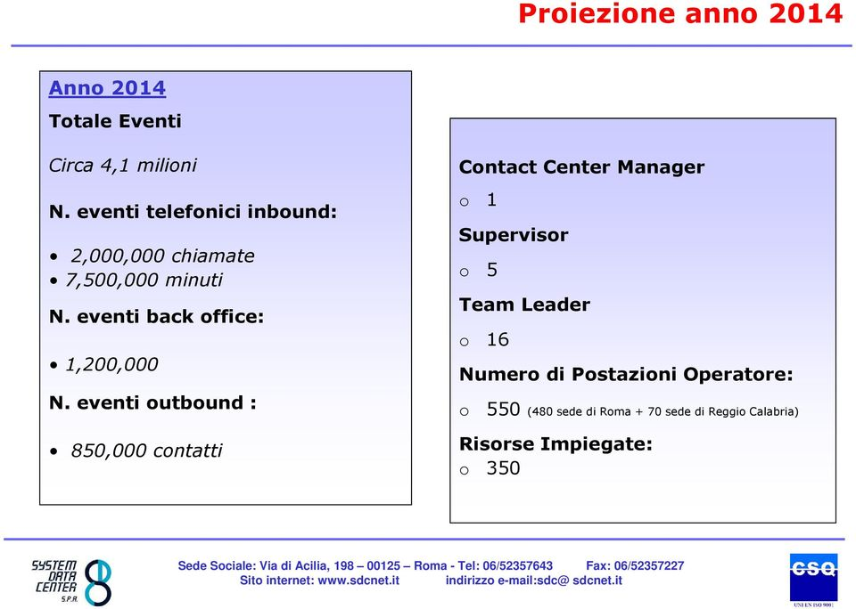 eventi back office: 1,200,000 N.