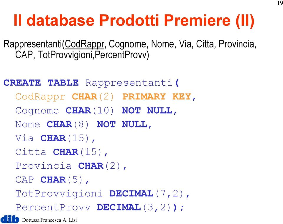 PRIMARY KEY, Cognome CHAR(10) NOT NULL, Nome CHAR(8) NOT NULL, Via CHAR(15), Citta