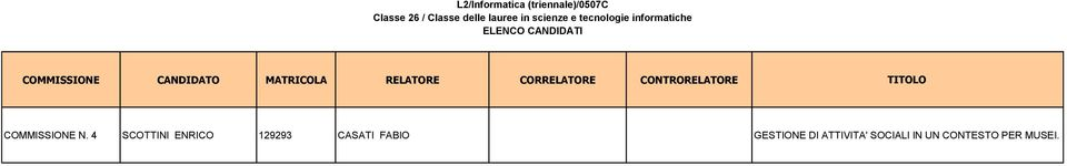 RELATORE CORRELATORE CONTRORELATORE TITOLO COMMISSIONE N.