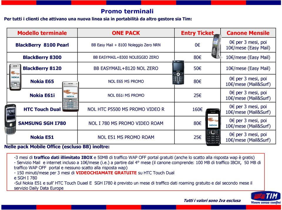 E65 MS PROMO 80 Nokia E61i NOL E61i MS PROMO 25 HTC Touch Dual NOL HTC P5500 MS PROMO VIDEO R 160 SAMSUNG SGH I780 NOL I 780 MS PROMO VIDEO ROAM 80 Nokia E51 NOL E51 MS PROMO ROAM 25 Nelle pack