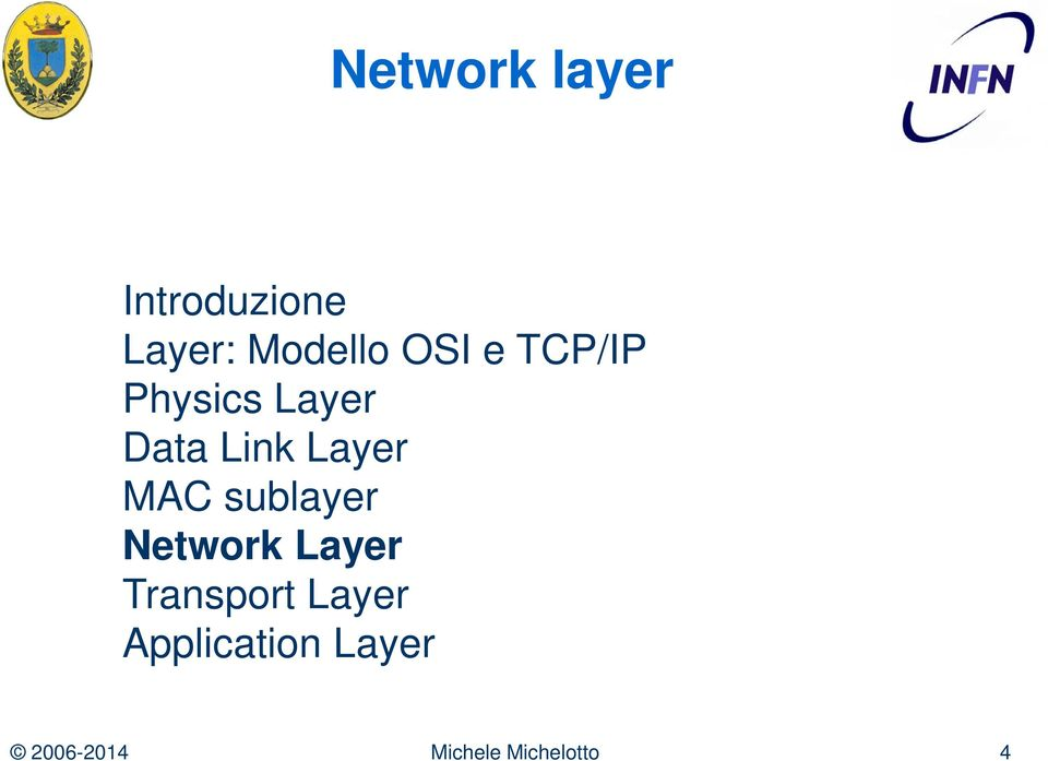 Data Link Layer MAC sublayer Network