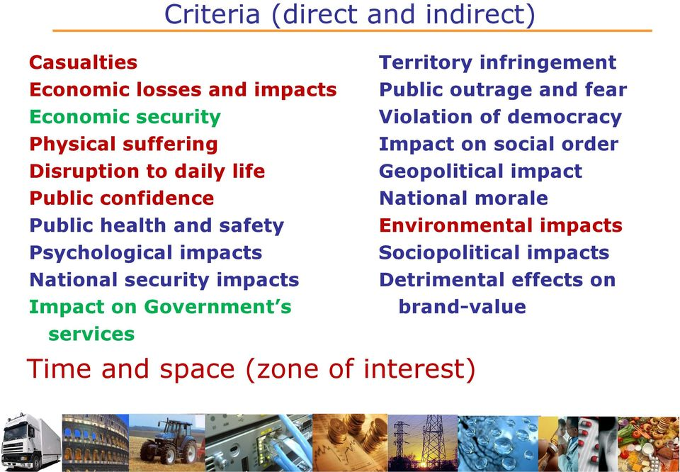 impact Public confidence National morale Public health and safety Environmental impacts Psychological impacts Sociopolitical