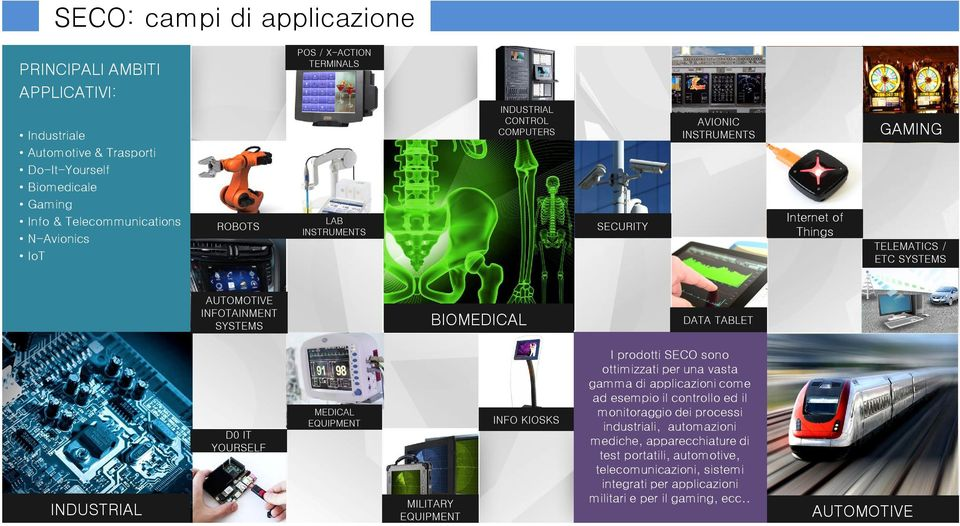 TABLET INDUSTRIALE D0 IT YOURSELF MEDICAL EQUIPMENT MILITARY EQUIPMENT INFO KIOSKS I prodotti SECO sono ottimizzati per una vasta gamma di applicazioni come ad esempio il controllo ed il
