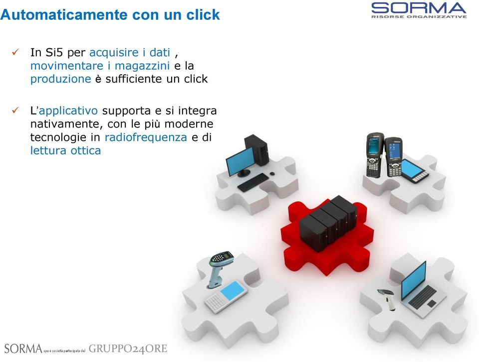 click L applicativo supporta e si integra nativamente, con