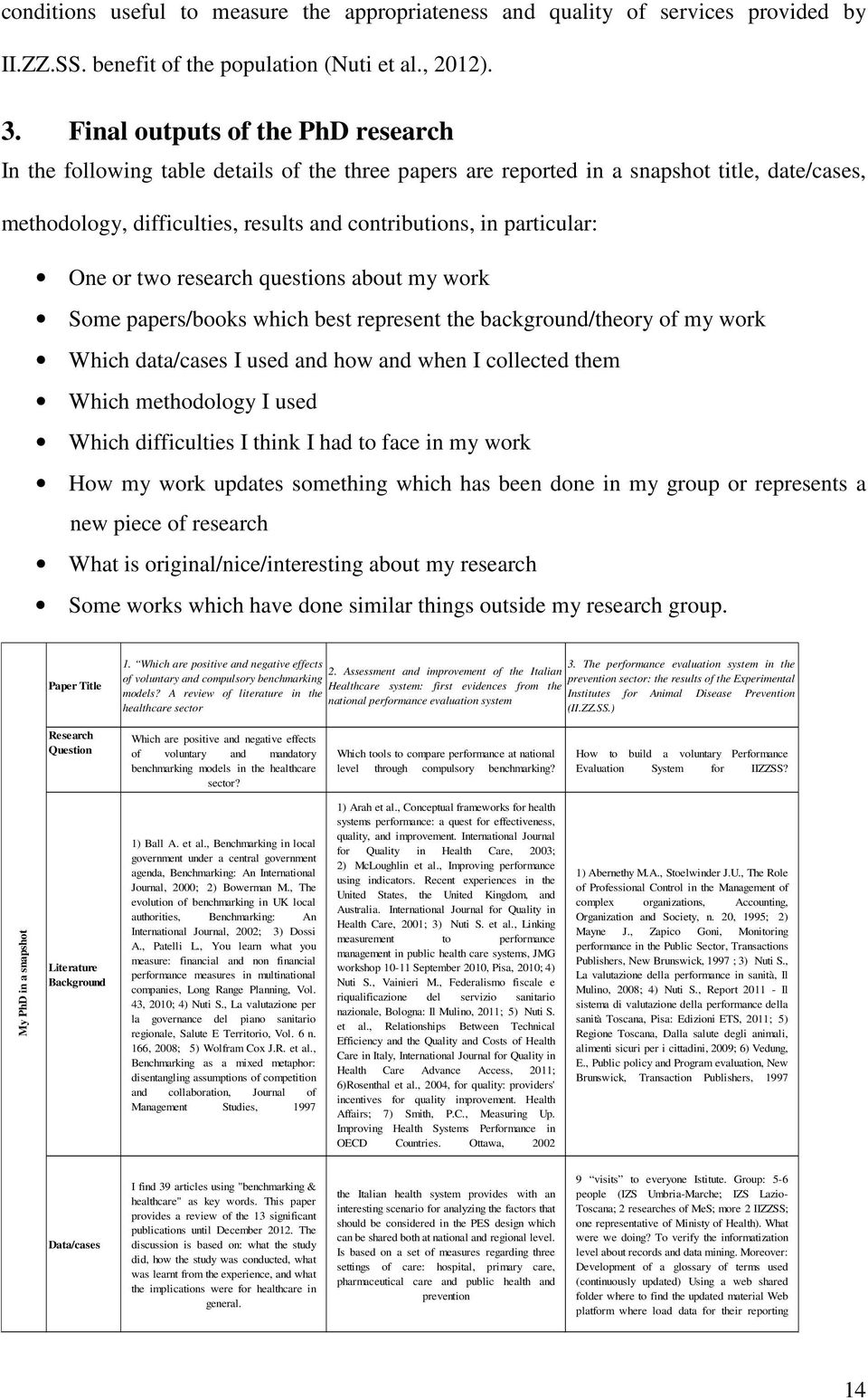 One or two research questions about my work Some papers/books which best represent the background/theory of my work Which data/cases I used and how and when I collected them Which methodology I used