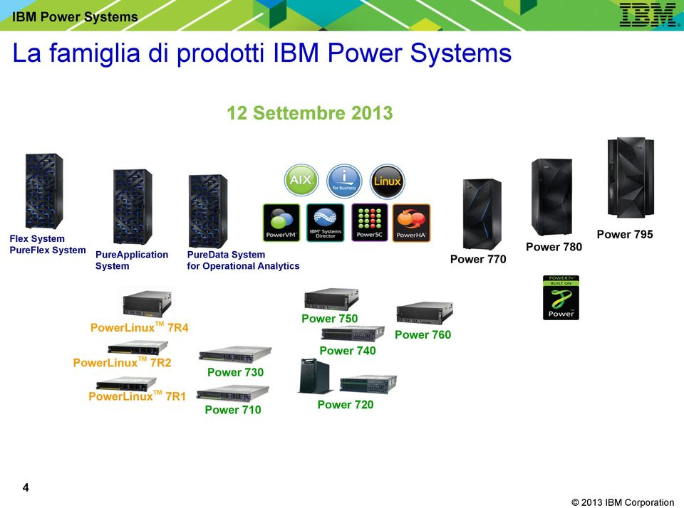 Analytics Power 770 Power 780 Power 795 PowerLinux TM 7R4 PowerLinux TM