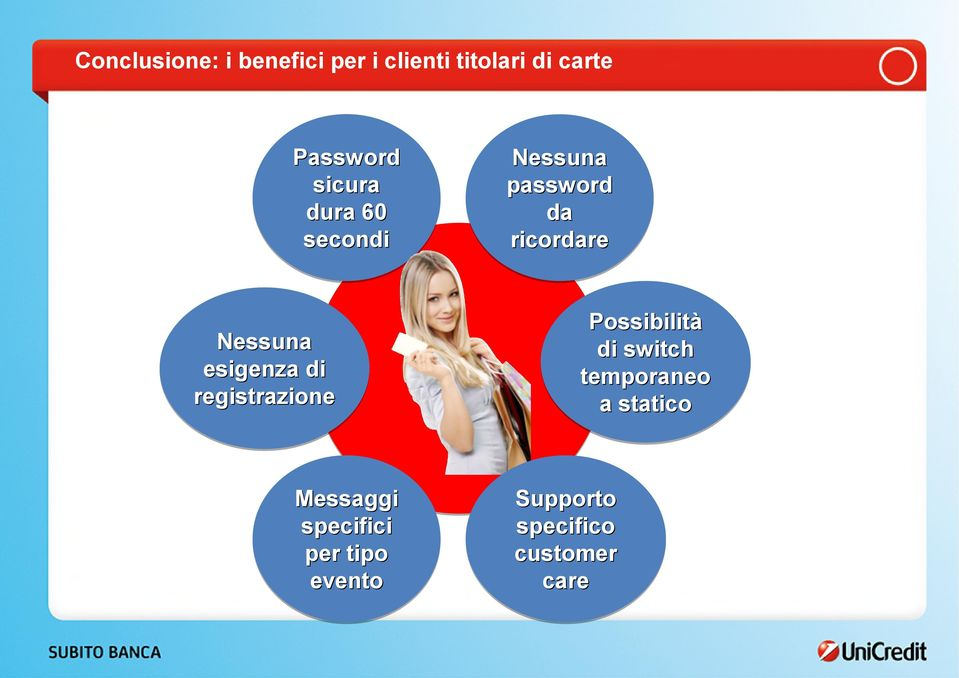 specifici per tipo evento Nessuna password da ricordare Possibilit à