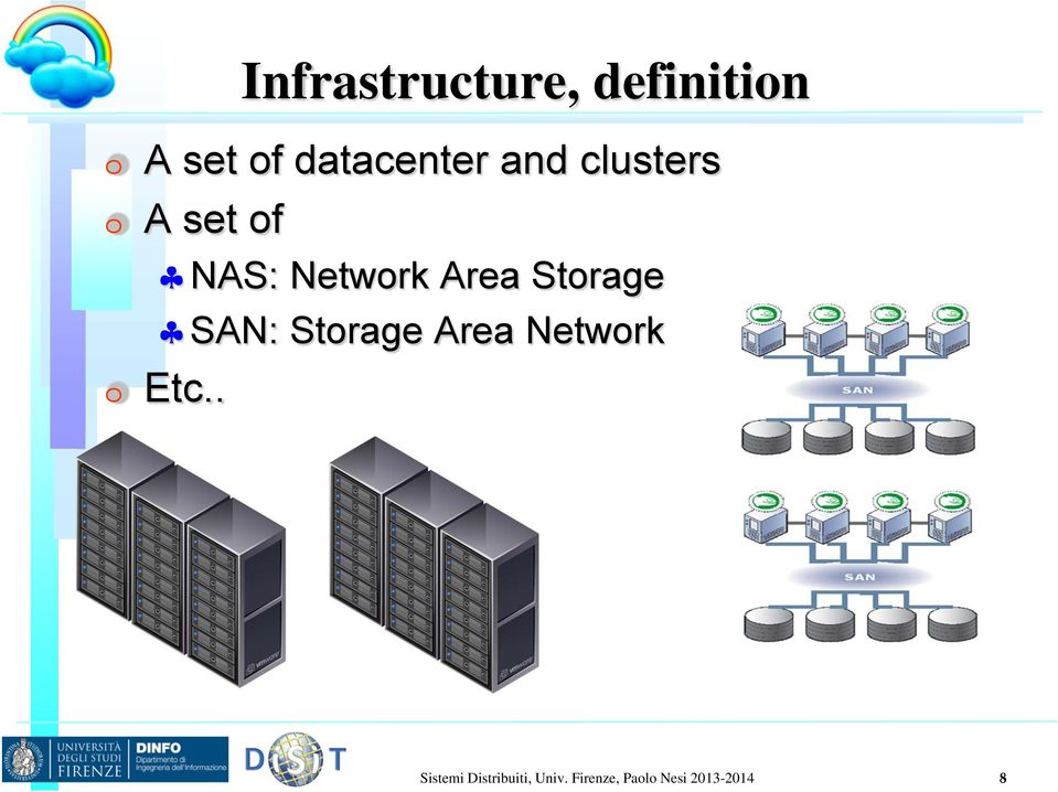 Storage SAN: Storage Area Network Etc.
