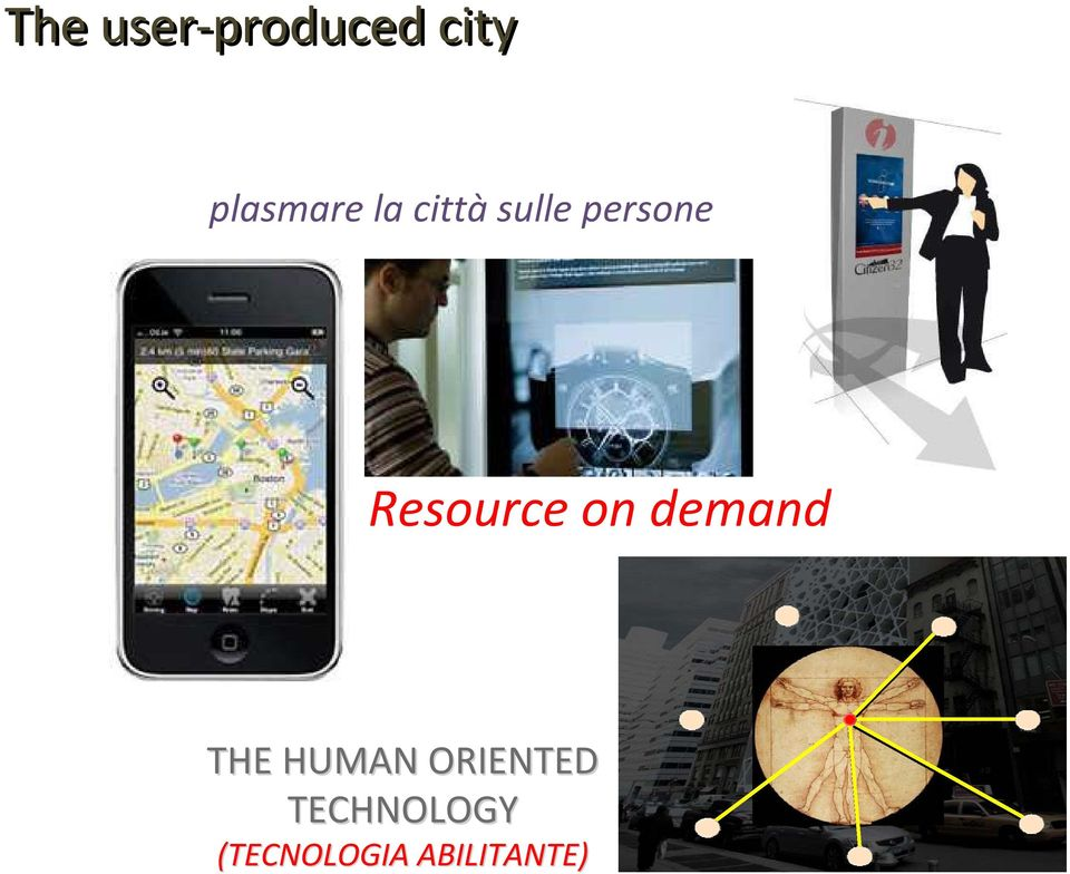 demand Resource on demand THE HUMAN