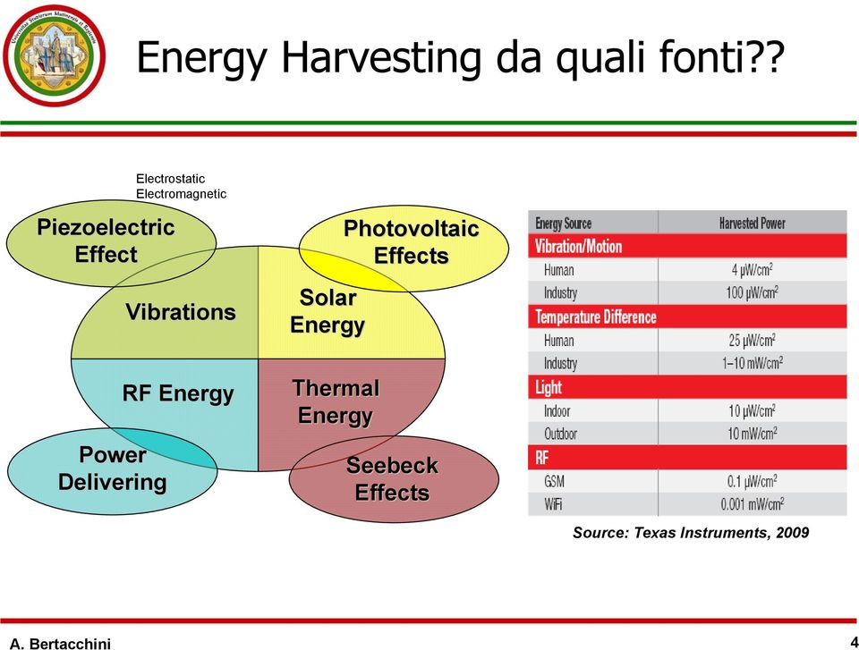 Electromagnetic Vibrations RF Energy Photovoltaic Effects