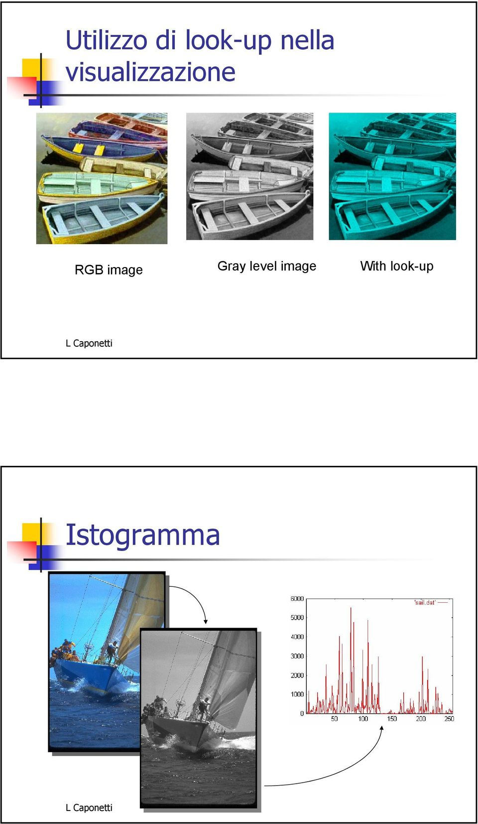 RGB image Gray level