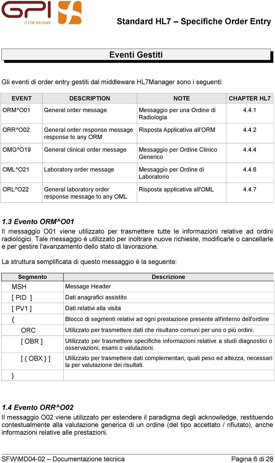 4.4 4.4.6 ORL^O22 General laboratory order response message to any OML Risposta applicativa all'oml 4.4.7 1.