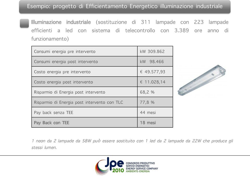 466 Costo energia pre intervento 49.577,93 Costo energia post intervento 11.