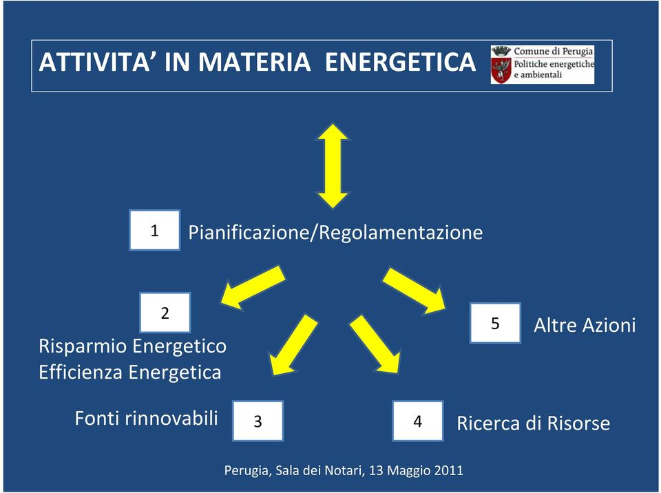 Energetico Efficienza Energetica 2 5
