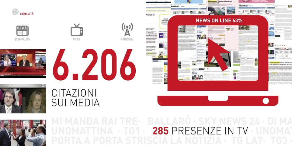 SKY NEWS 24. DI MA UNOMATTINA. TG1. 285 PRESENZE IN TV.