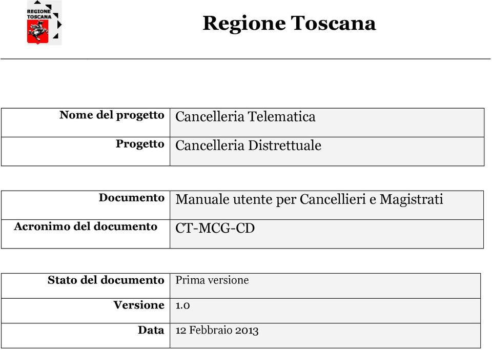 per Cancellieri e Magistrati Acronimo del documento CT-MCG-CD