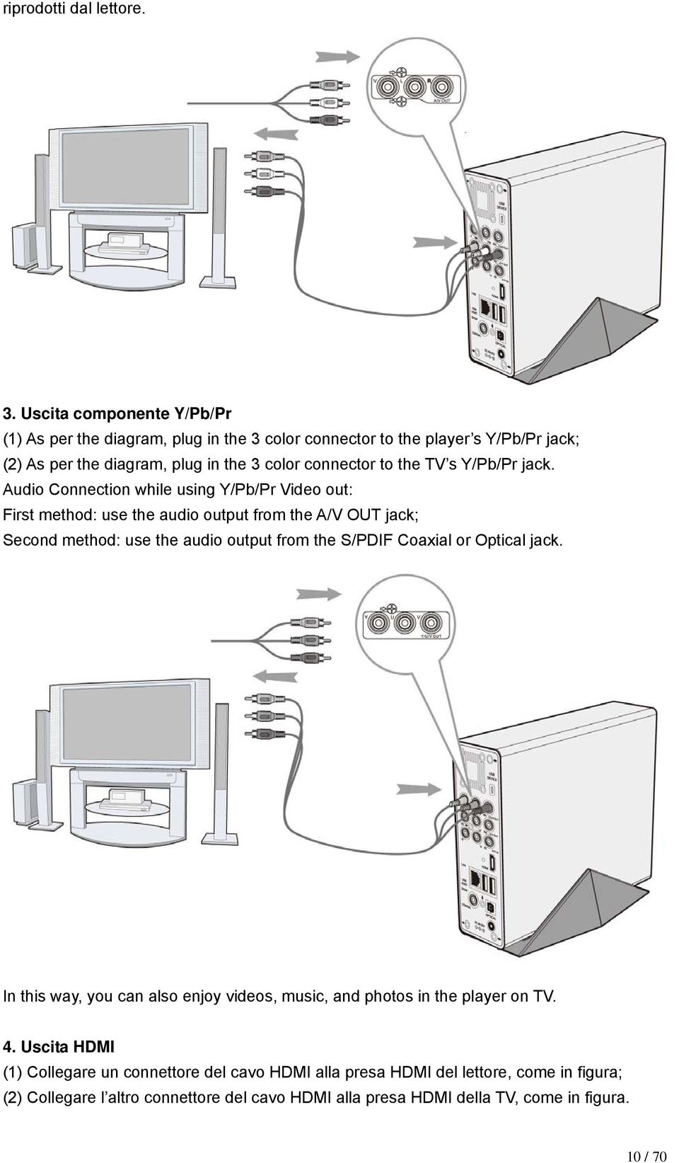 the TV s Y/Pb/Pr jack.